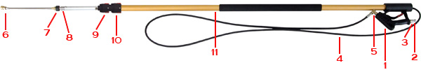 Power Washer New Telescoping Wand Parts Diagram