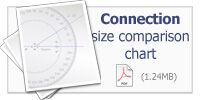 connection size chart