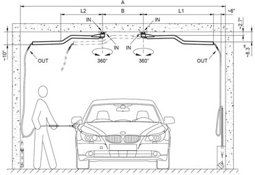 Car Wash System Booms And Air