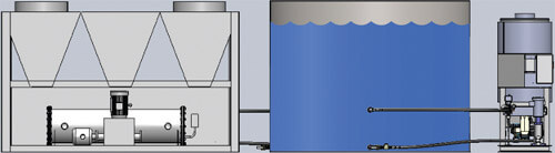 Stationary System with Tank and Heater